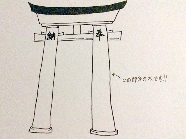 鳥居の柱の部分に使用される木材を伐採