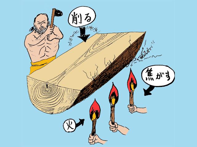 ムクノキやスギの丸太をくり抜いて丸木船を作っていた。