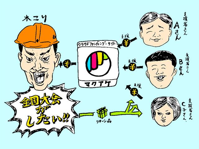 クラウドファンディングに初挑戦!全国の木こりさんを京都・京北に集めて、全国大会を開きたいんや!