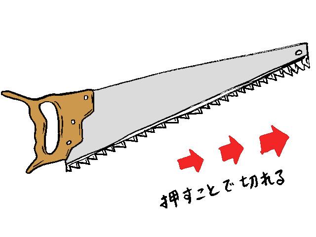 諸外国のノコギリなどの道具は押す動きで切れる